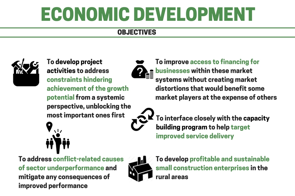 nature and objectives of economic and Ii to facilitate the expansion and balanced growth of international trade, and to contribute thereby to the promotion and maintenance of high levels of employment and real income and to the development of the productive resources of all members as primary objective of economic policy.